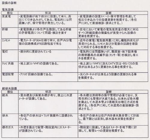yamanouchi_sindan2.jpg